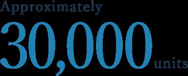 Approximately 30,000 units